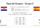 Una brillante España pasa la prueba ante Croacia (79-73)