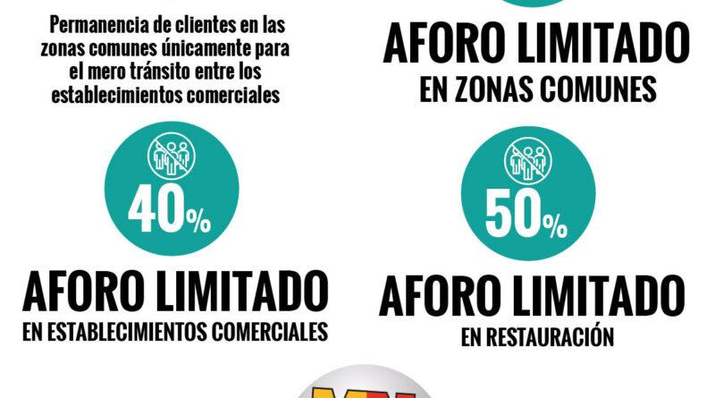 MN4 reabre las puertas de todos sus comercios y promueve una #DiversiónSegura para sus visitantes