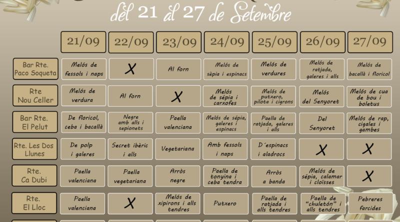 Siete restaurantes participan en la semana de los arroces impulsada por Oliva turismo